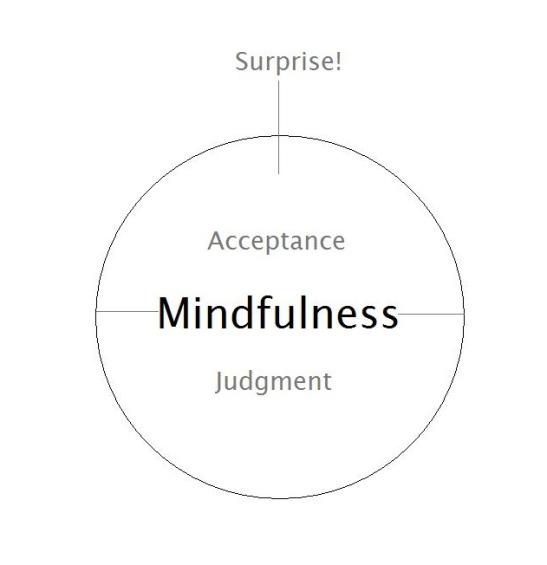 Mindful Seed 1
